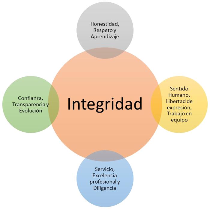Valores SOLEMPEC SAS
